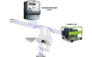 Правильное подключение генератора к дому: этапы подключения