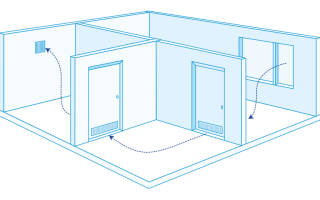 Вытяжные вентиляторы для ванных комнат и туалетов: назначение и установка