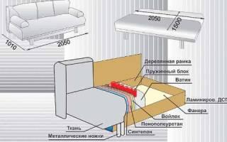 Как изготовить каркас дивана своими руками