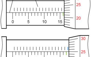 Как пользоваться микрометром?
